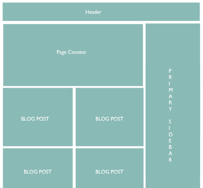 wordpress custom menu template - page content with gird blog posts genesis developer